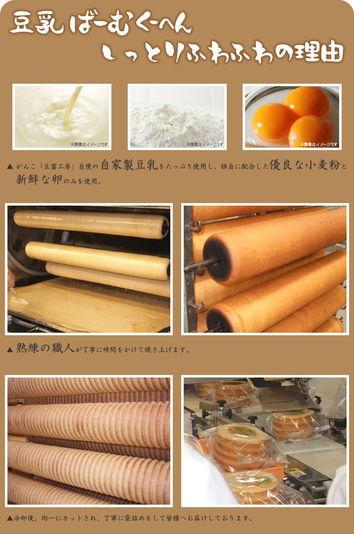 豆乳ばーむくーへん製造工程