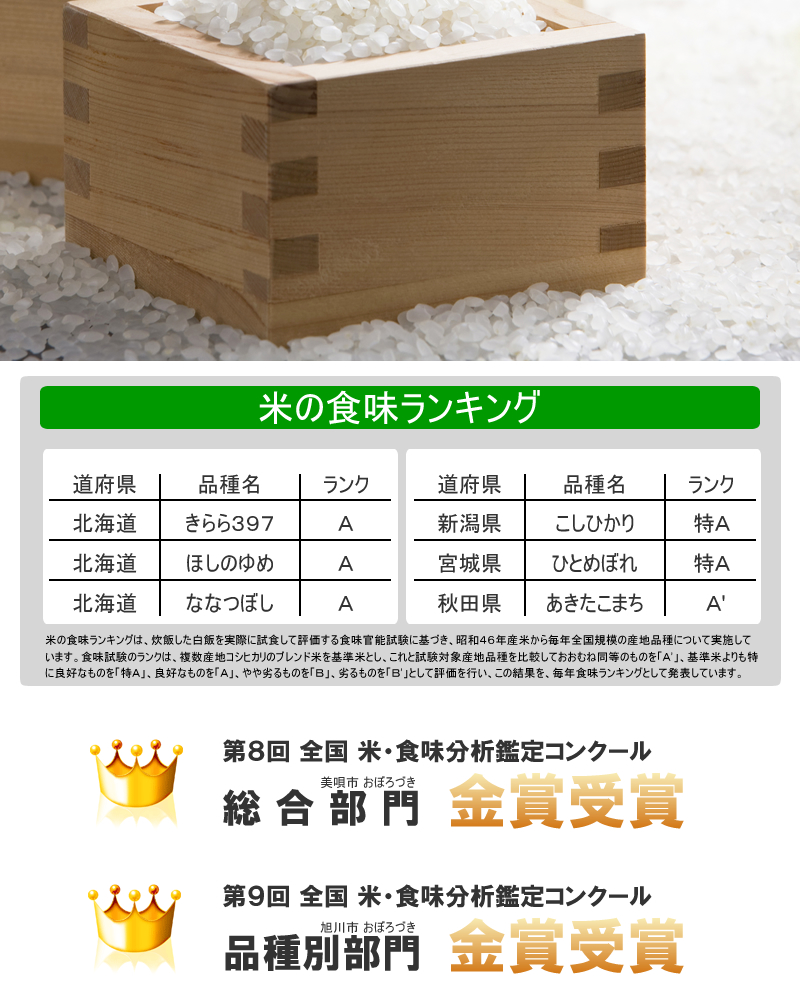 北海道産 ふっくりんこ
