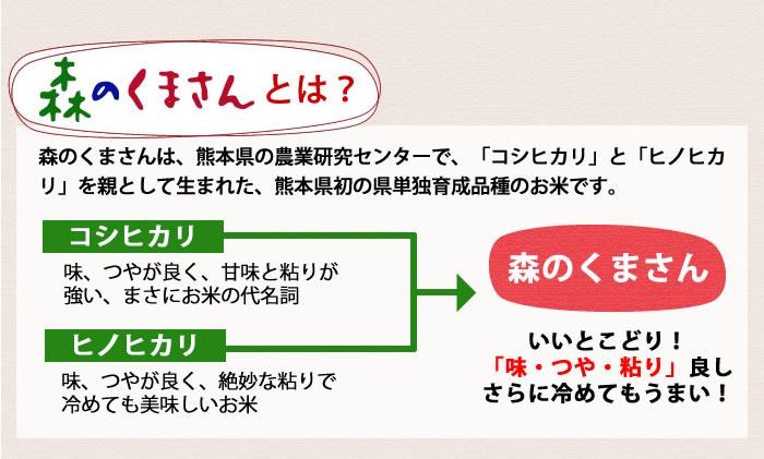 森のくまさんとは「コシヒカリ」と「ヒノヒカリ」を親として生まれた熊本県初の単独育成品種のお米です。