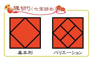 隅切り(七宝詰め)