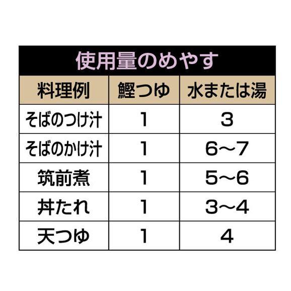 めんつゆ そばつゆ どんどんシリーズ 鰹つゆ1L×6本 送料無料03