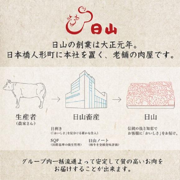 国産牛 モモ焼肉用折詰 1折 600g 入 (約4人前)04