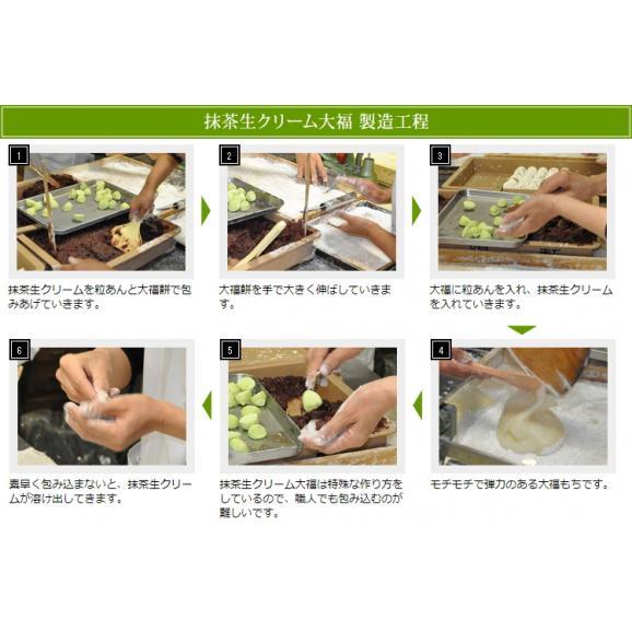 【8個箱入り】抹茶生クリーム大福05