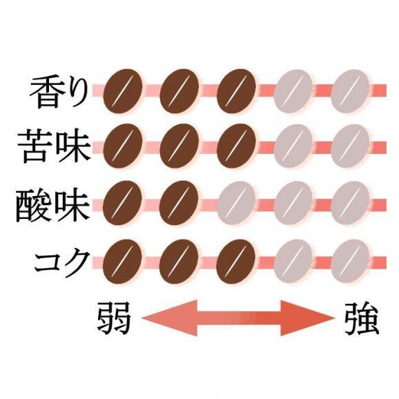 カフェインレスブレンド(粉)02
